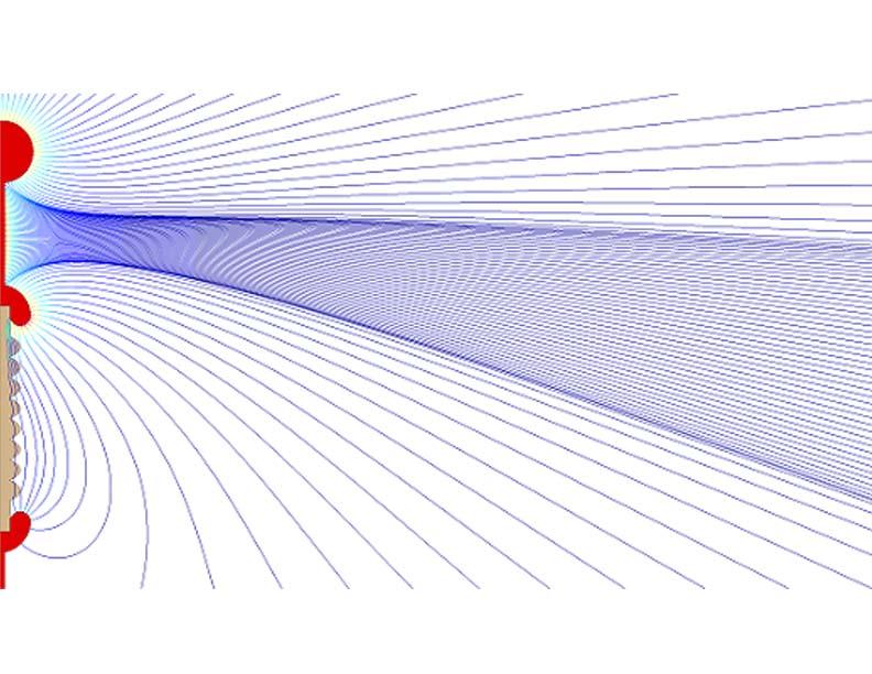 Electro Axi Symmetric Model